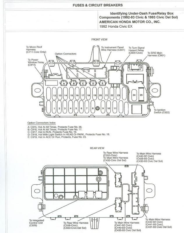 Civic EG View topic - '92-'95 Civic Fuse Box Diagrams ... on